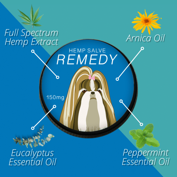 REMEDY Ingredients