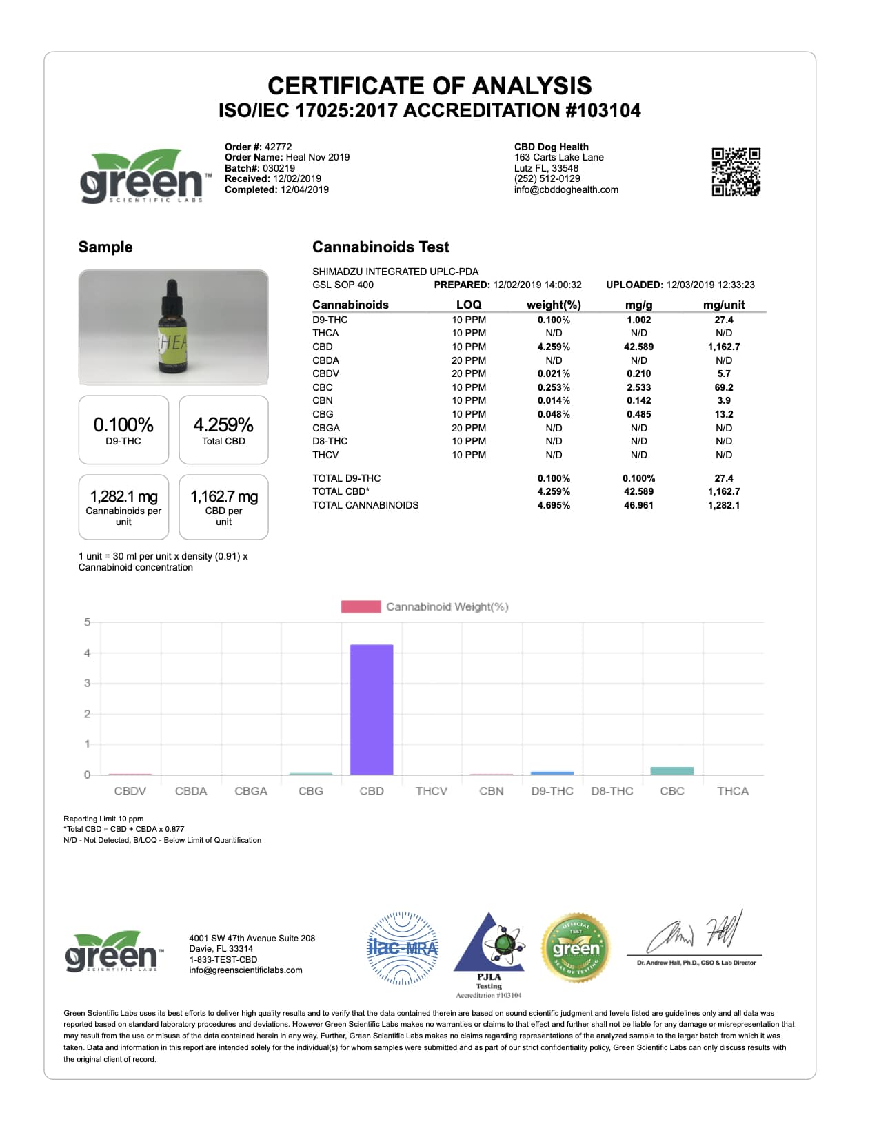 HEAL 1100MG 12 04 19 GreenScientificLabs Batch030219