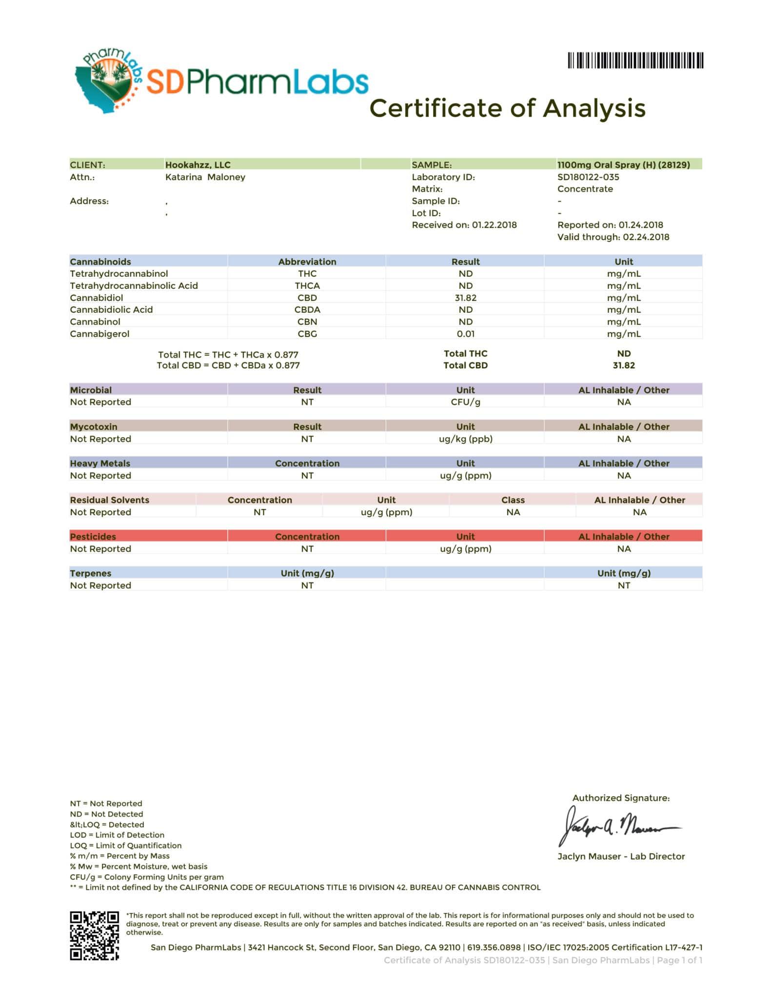 HEAL 1100MG 1 24 18 SDPharmLabs